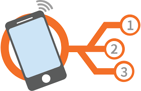 Elasat.gr - Τηλεφωνικά Κέντρα - IVR